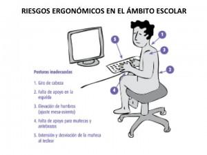 Los riesgos de las sillas no ergonómicos en las escuelas.