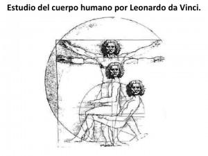 Estudio del Cuerpo Humano de Leonardo Da Vinci